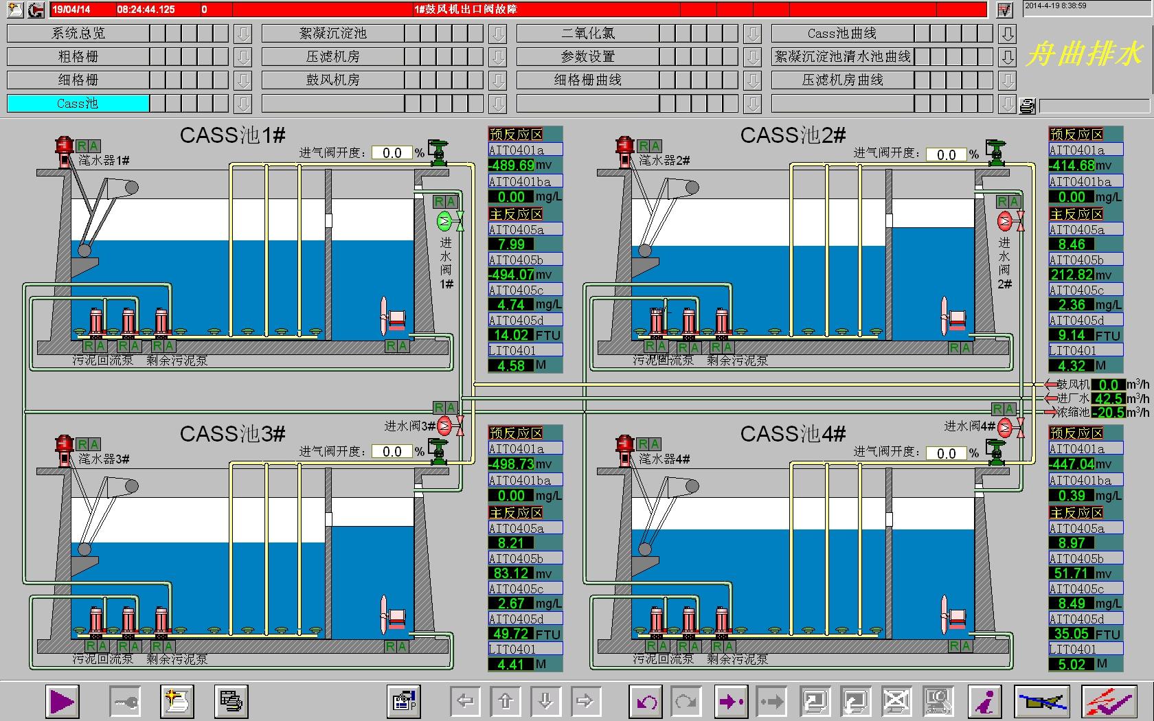 西门子PLC在污水处理中的应用
