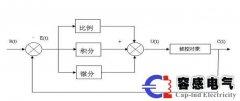 过程控制系统和程序控制系统