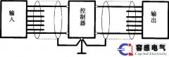 西门子PLC控制系统中抗干扰问