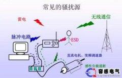 西门子PLC系统中电磁干扰的来