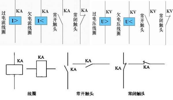 plc自动控制系统,plc控制系统的意义