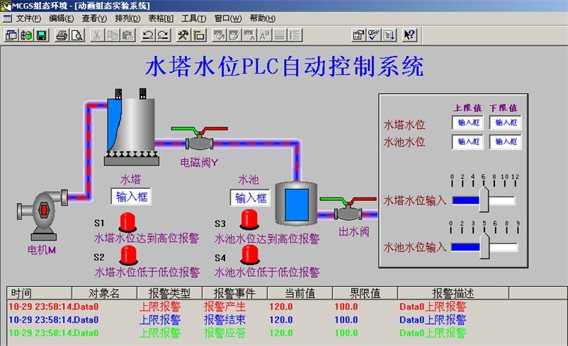 西门子plc实例,abb变频器与plc通讯
