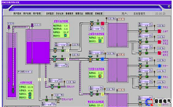 plc控制系统选型,西门子plc选型