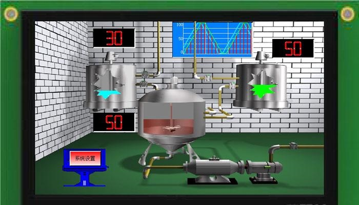 人机界面触摸屏,plc自动控制系统设计