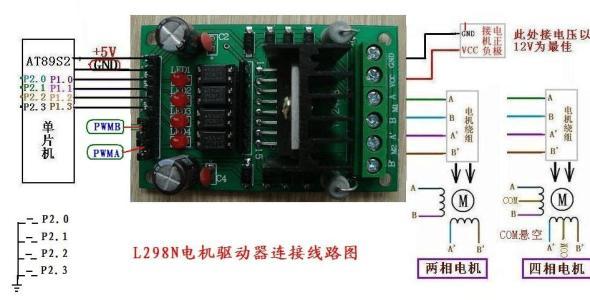 三菱PLC控制步进电机,三菱plc精准控制步进电机,三菱plc