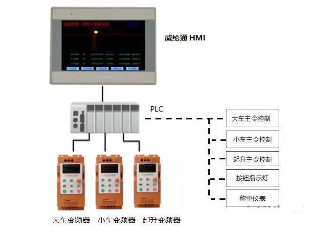 威纶触摸屏显示器,威纶通EB8000,威纶通,触摸屏