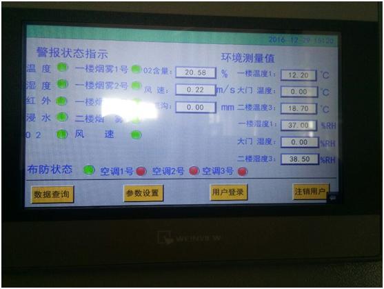 环境监控,短信报警,s7-200plc控制系统,plc控制系统,西门子plc