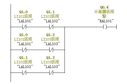 气液分离器,西门子s7-400plc,西门子plc