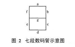 西门子plc与触摸屏通迅,西门子plc计数器,西门子plc,控制设计