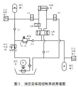 欧姆龙plc,监控系统