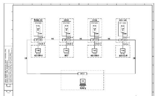S7-1500,西门子1500plc高速计数,西门子plc