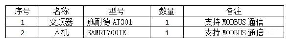 西门子S7-200smart plc,西门子plc,plc控制系统,smart plc