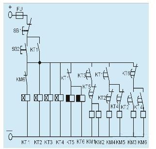 西门子plc顺序启动,plc控制系统,西门子plc