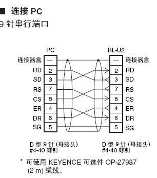 升级改造,西门子plc指令,西门子plc,plc控制系统