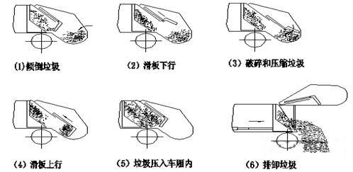 永宏plc,电气plc控制系统,plc控制系统