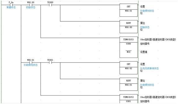 欧姆龙计数器,欧姆龙plc,plc控制系统,plc控制系统的功能