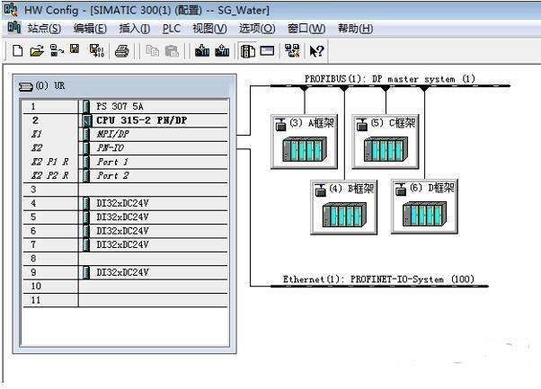西门子S7-300PLC,污水处理plc控制系统,西门子plc,plc控制系统