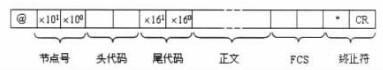 西门子plc pid控制,控制系统设计,plc控制系统,西门子plc