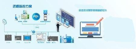 工业互联网,西门子plc,西门子plc模块,plc控制系统