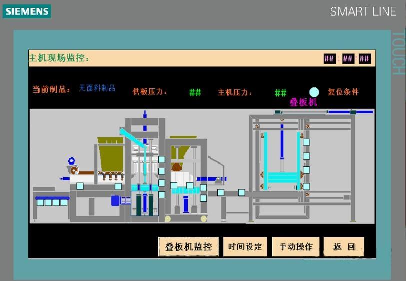 西门子s7-200,西门子plc,plc控制系统,西门子smart,