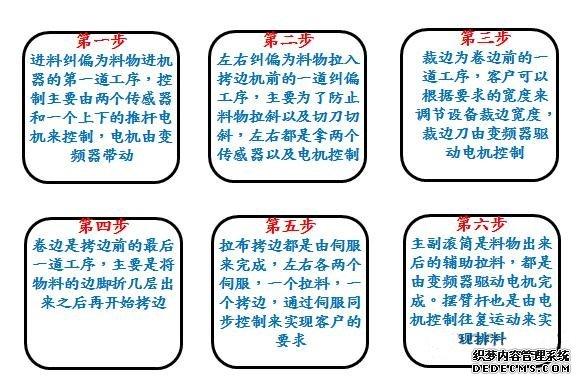 永宏plc,伺服电机,plc控制系系统