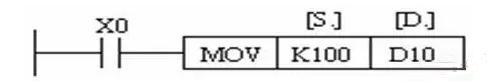 plc传送指令,plc比较指令,三菱plc,plc控制系统