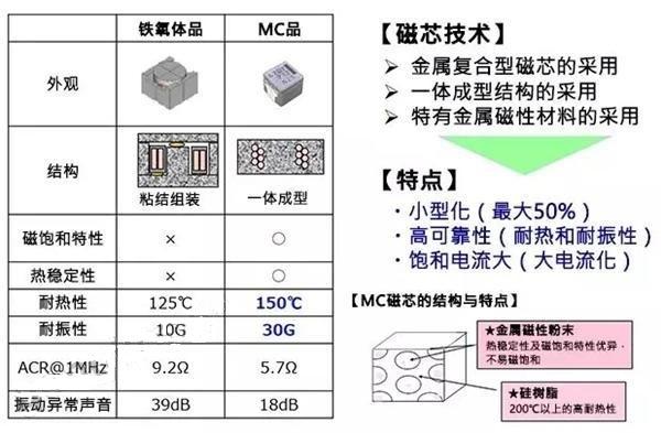 电容,电感,plc控制系统