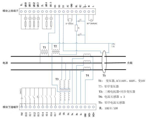 西门子plc,西门子控制器,plc控制系统,触摸屏,工业触摸屏