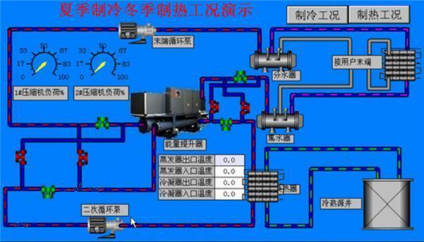 西门子plc,西门子控制器,plc控制系统,mcgs,触摸屏,控制器