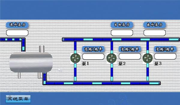 西门子s7系列,plc控制系统,德国西门子,恒压供水,西门子plc