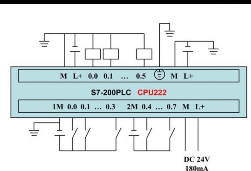 变频器,西门子,西门子变频器,西门子plc