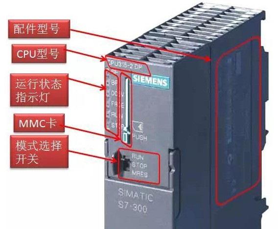 西门子plc,plc控制系统,plc